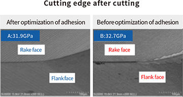 Data on Aluminum Alloy Machining Using ta-C