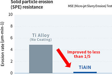 Erosion Resistance Solutions
